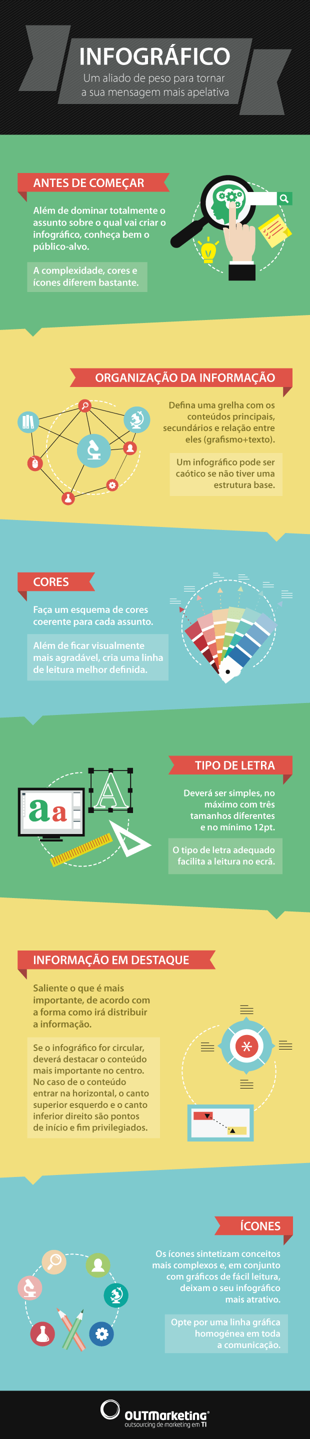 Infográfico - forte aliado do marketing