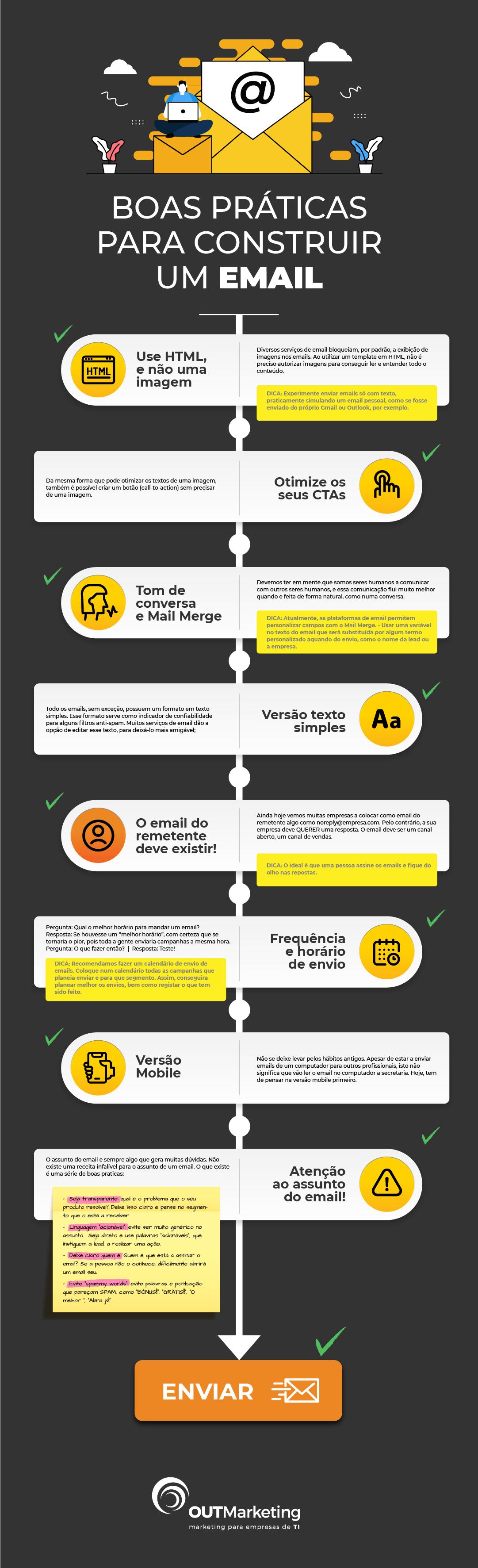 8 Boas Práticas de Email Marketing para empresas de TI